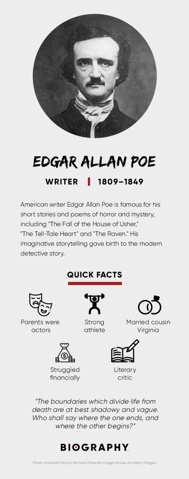 Edgar Allan Poe - Poems, Quotes & Books - Biography