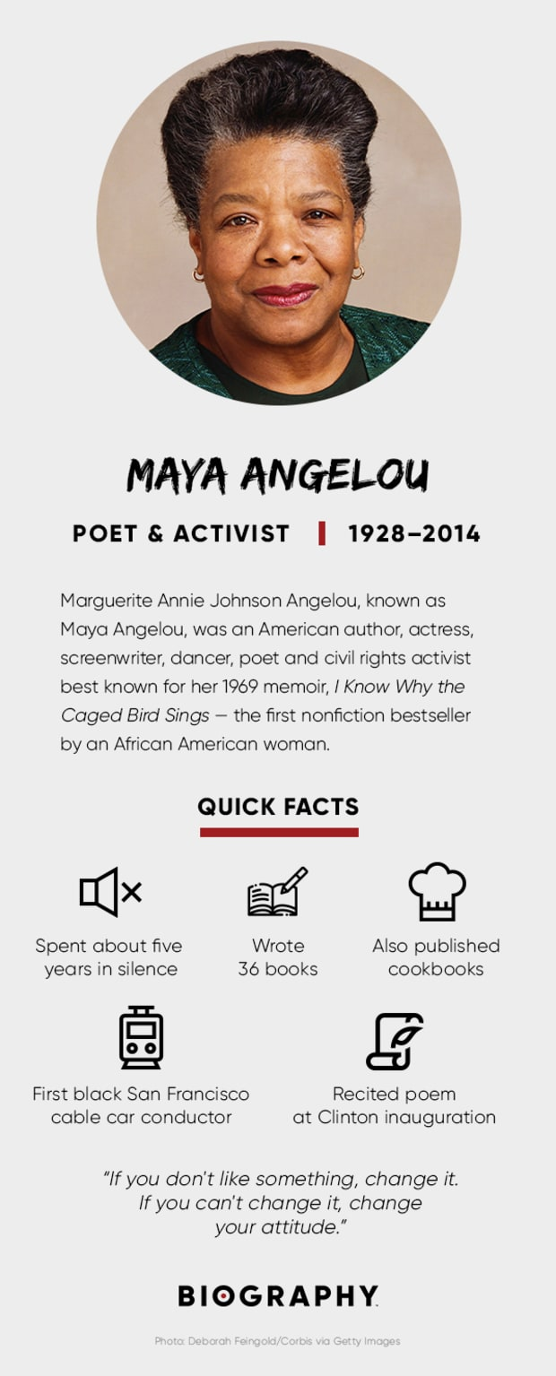 Maya Angelou - Poems, Books & Quotes - Biography
