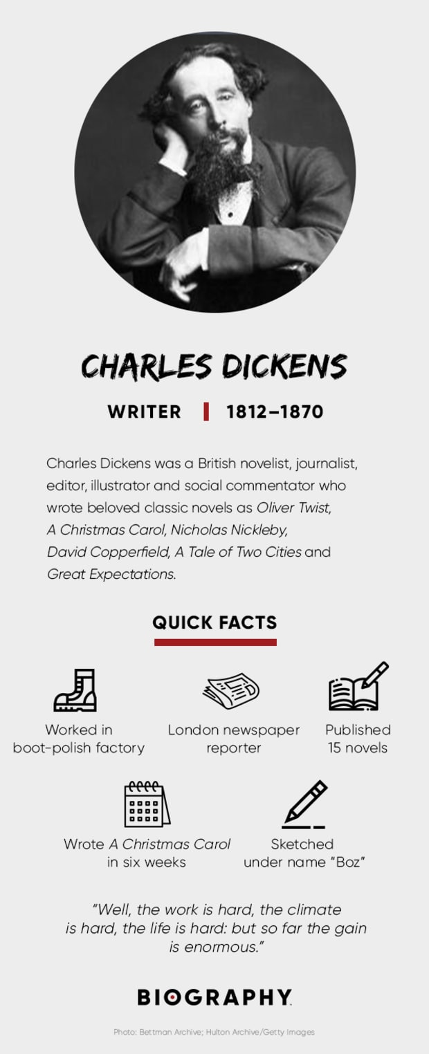 Charles Dickens Books Children Quotes Biography