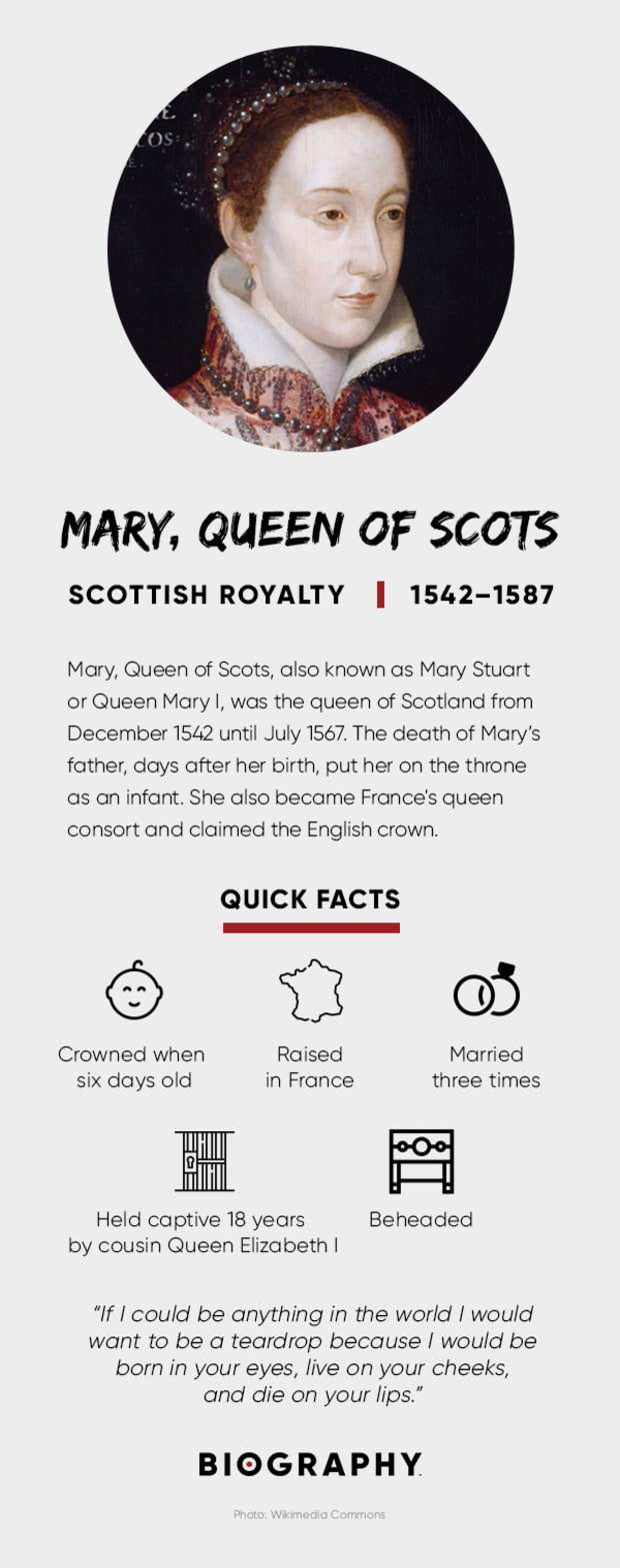 Mary, Queen of Scots - Family Tree, Reign & Death - Biography