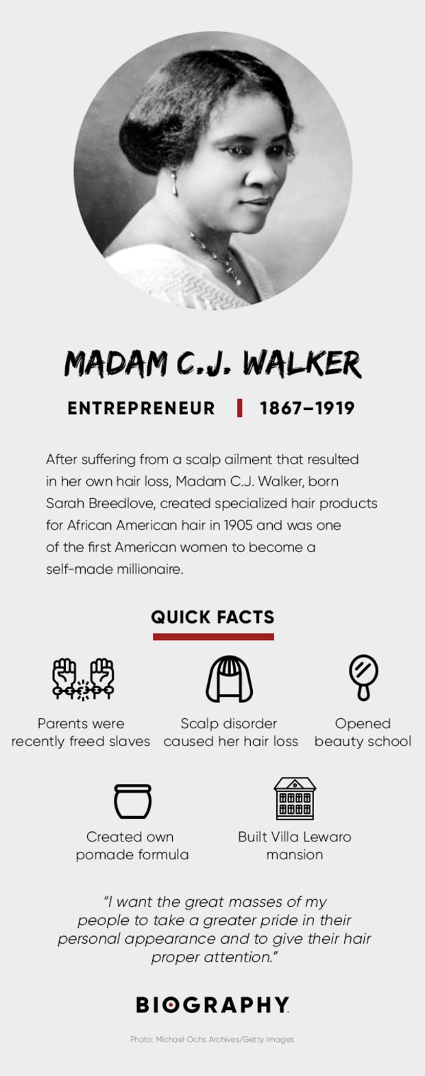 Madam C J  Walker - Inventions, Facts & Hair Products