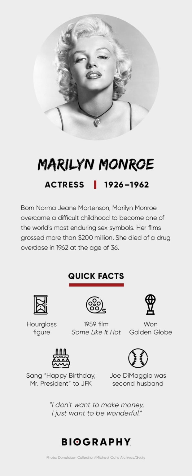 Marilyn Monroe Quotes Movies Death Biography