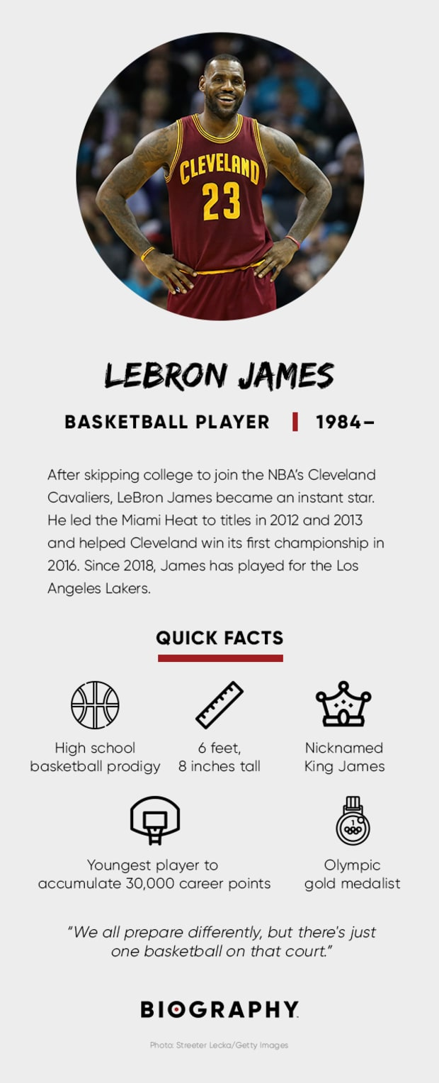 Lebron James Stats Age Wife Biography
