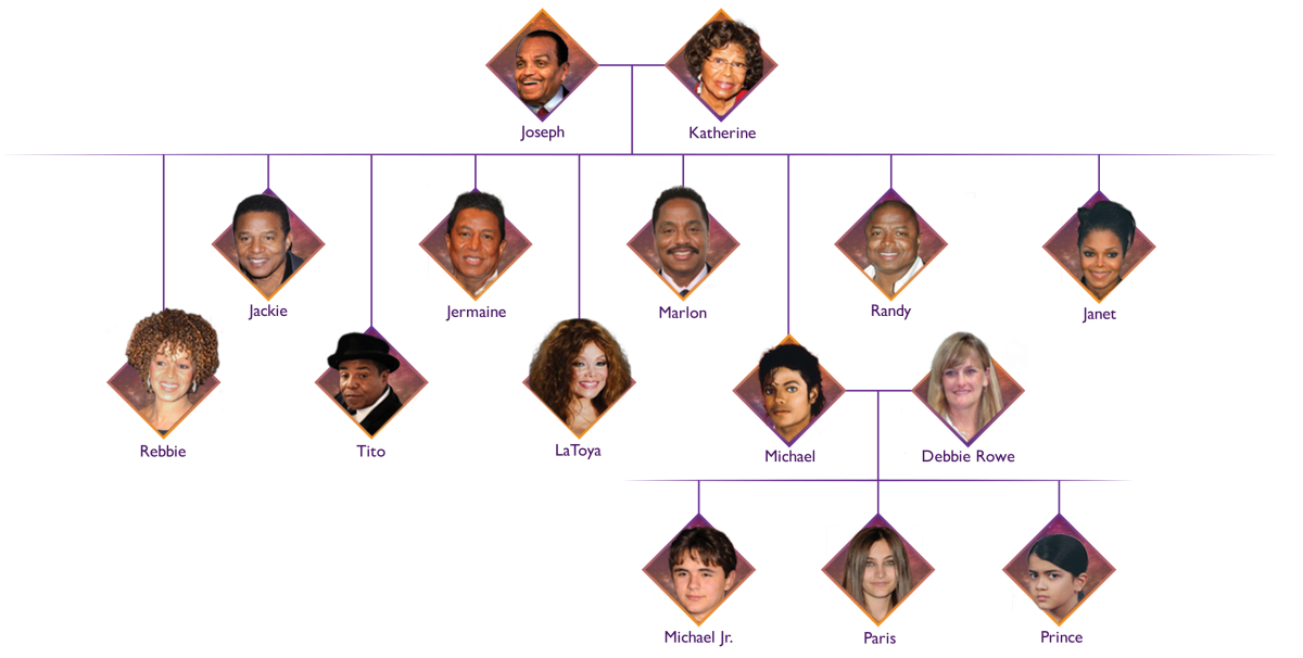 FamilyTree_Final.png