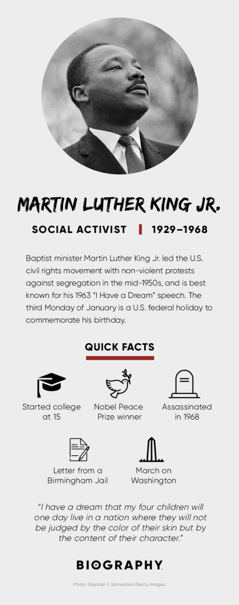 Martin Luther King Jr. Fact Card