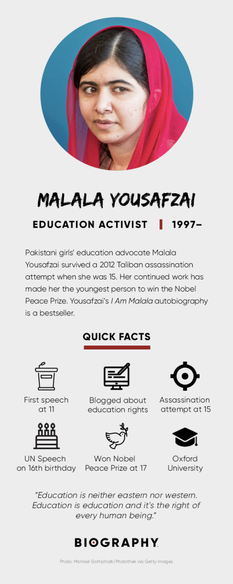 Malala Yousafzai Fact Card