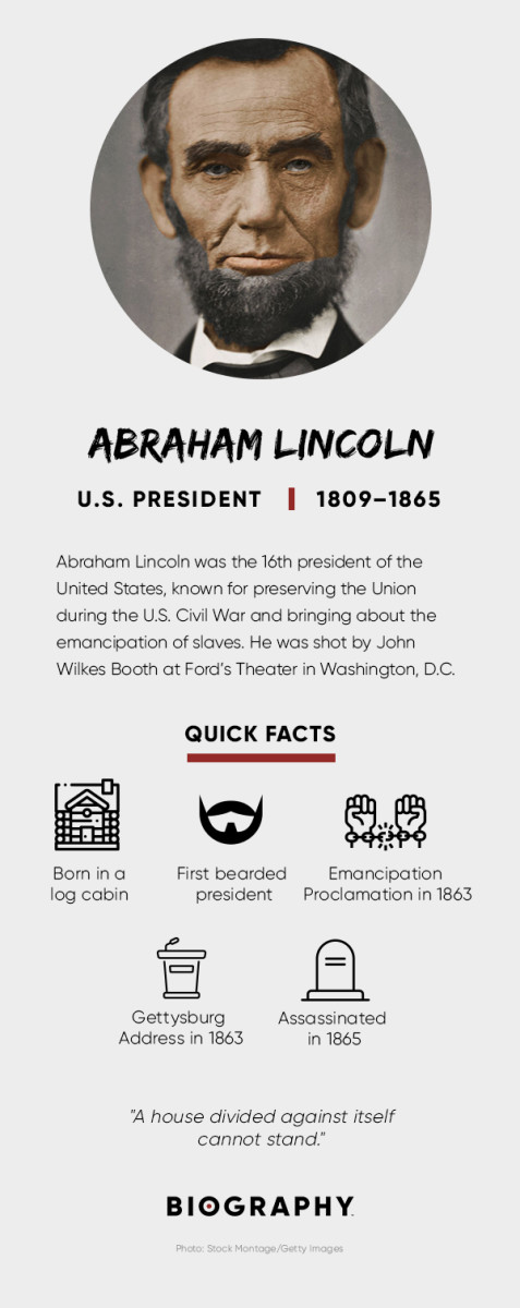 Abraham Lincoln Fact Card