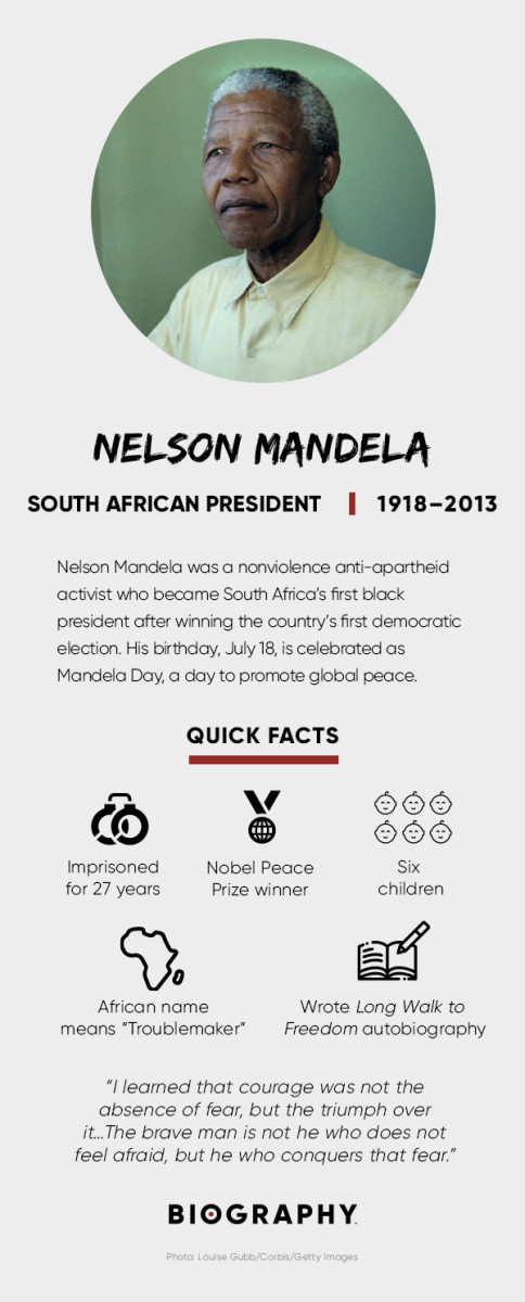 Nelson Mandela Fact Card