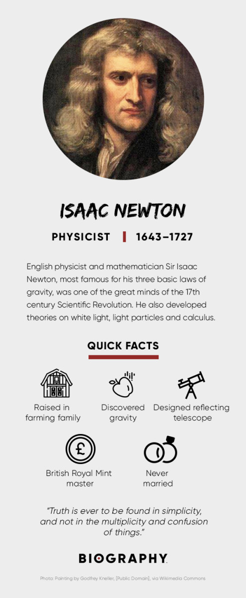 Isaac Newton - Quotes, Facts & Education - Biography