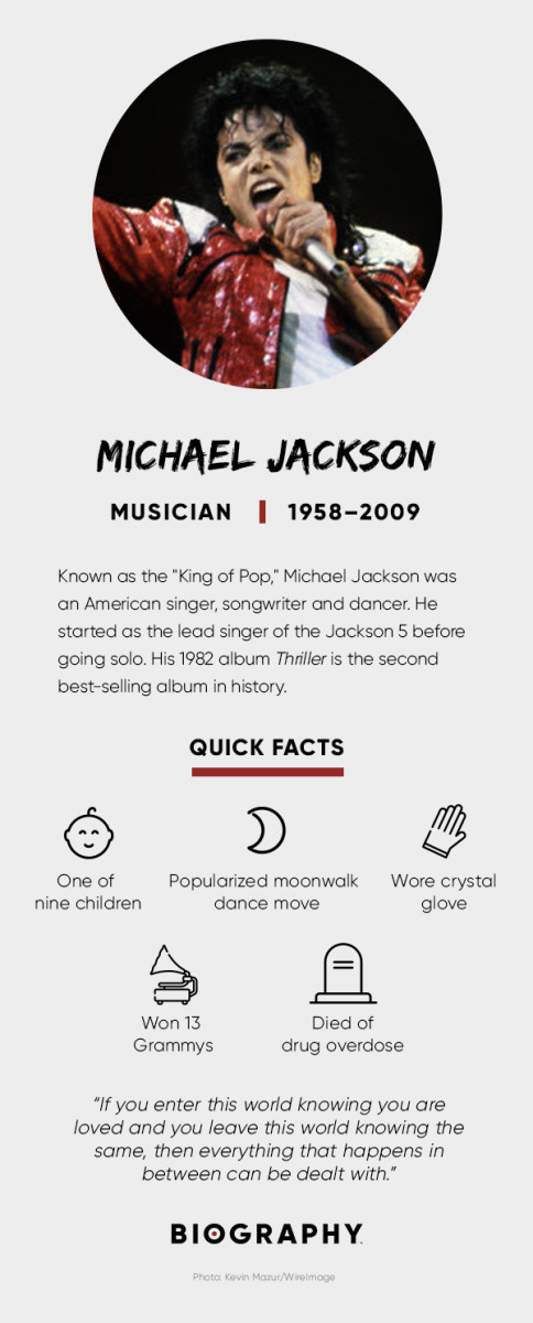 Michael Jackson Fact Card