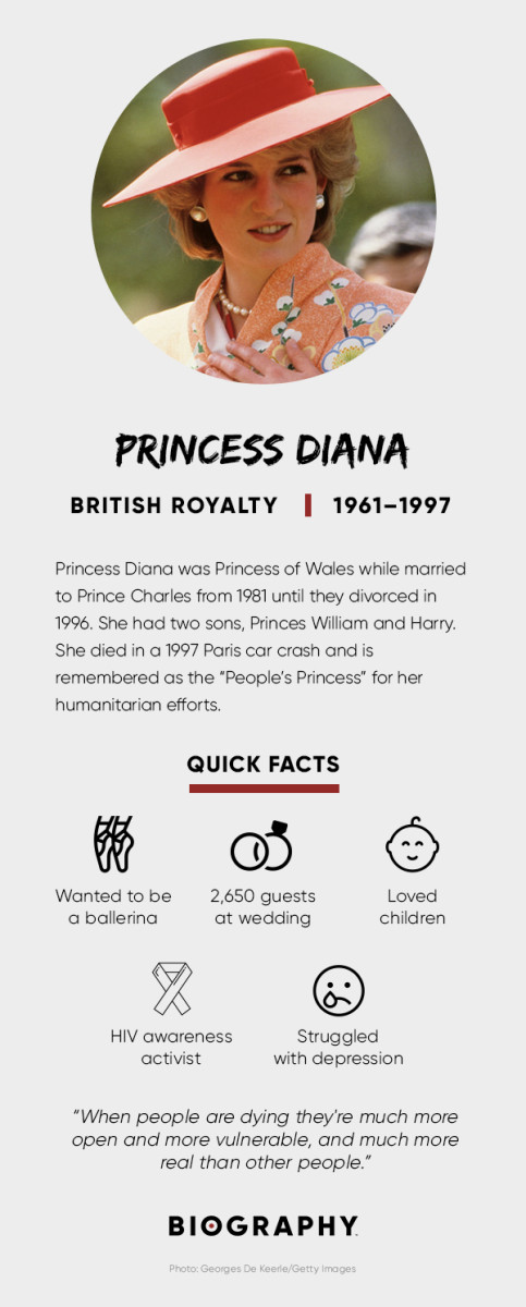 Princess Diana Fact Card