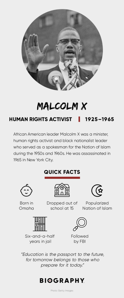 Malcolm X Fact Card