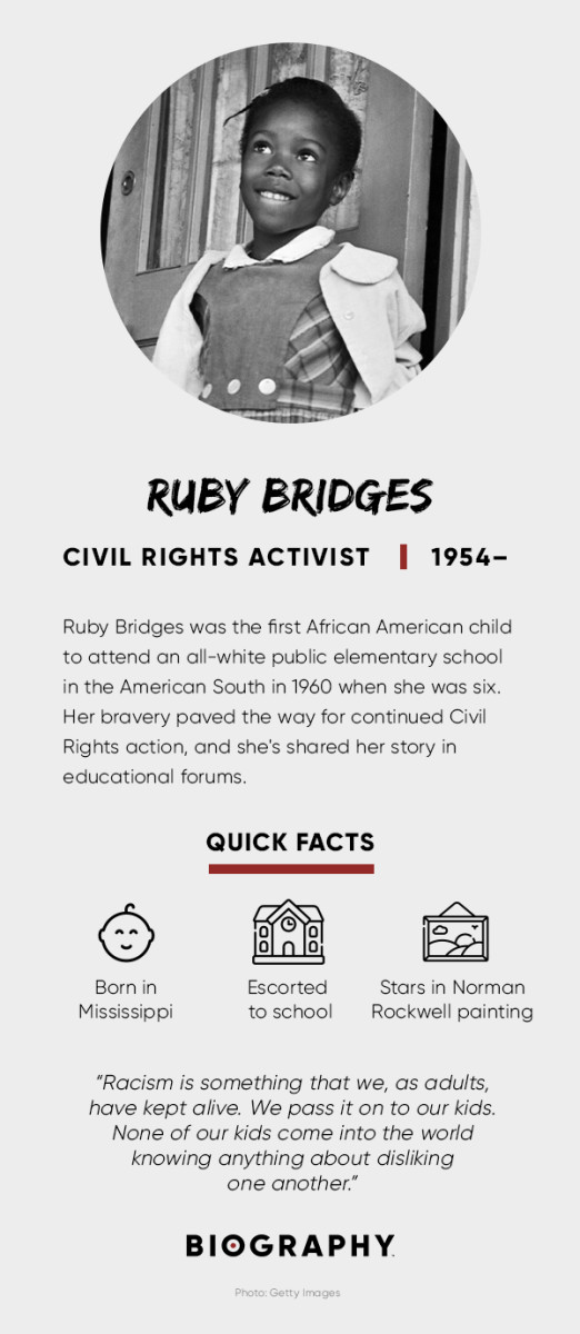 Ruby Bridges Fact Card