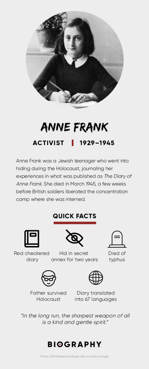 Anne Frank Fact Card