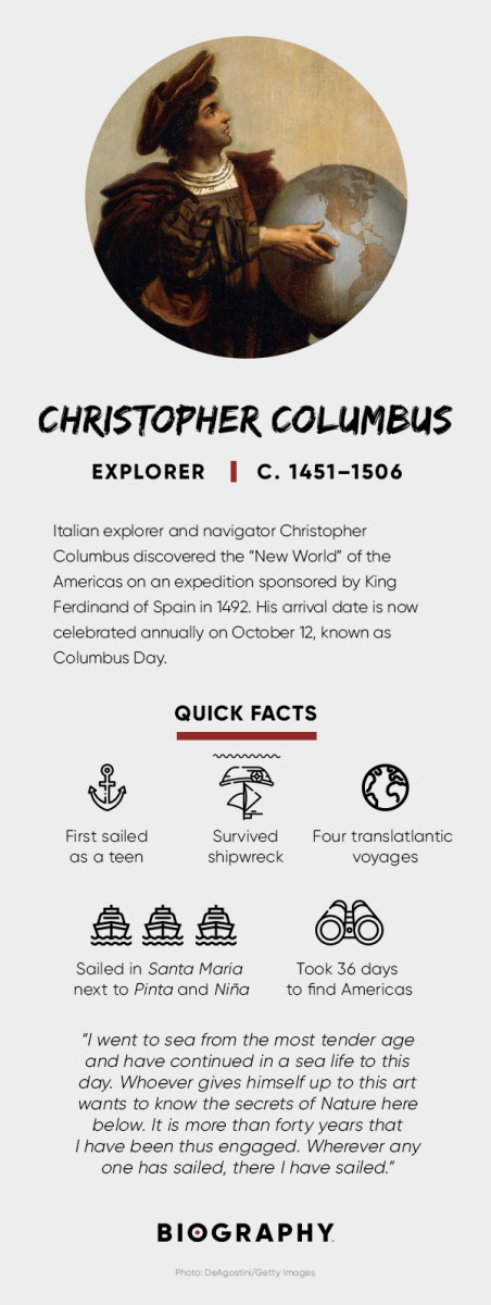 Christopher Columbus Fact Card