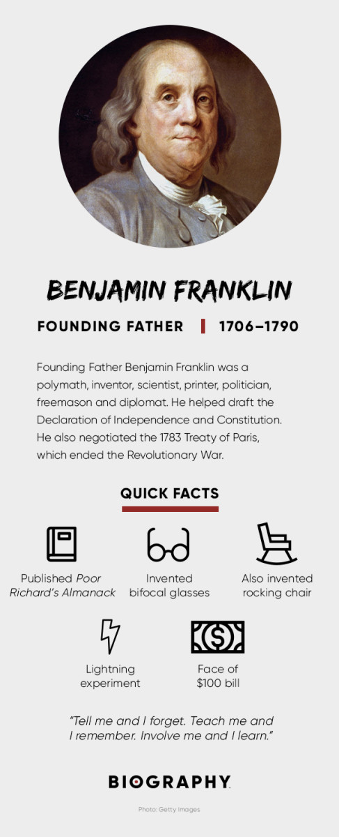 Benjamin Franklin Fact Card