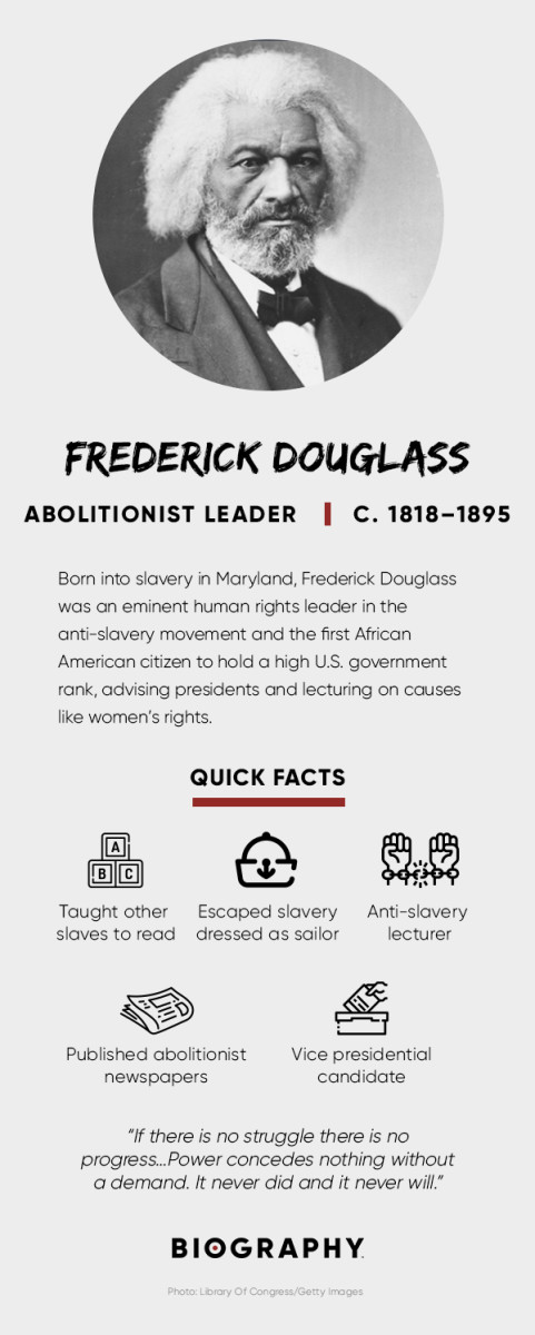 Frederick Douglass Fact Card
