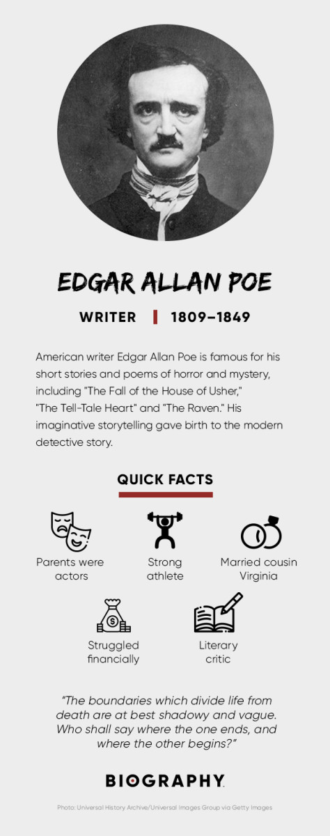 Edgar Allan Poe Fact Card