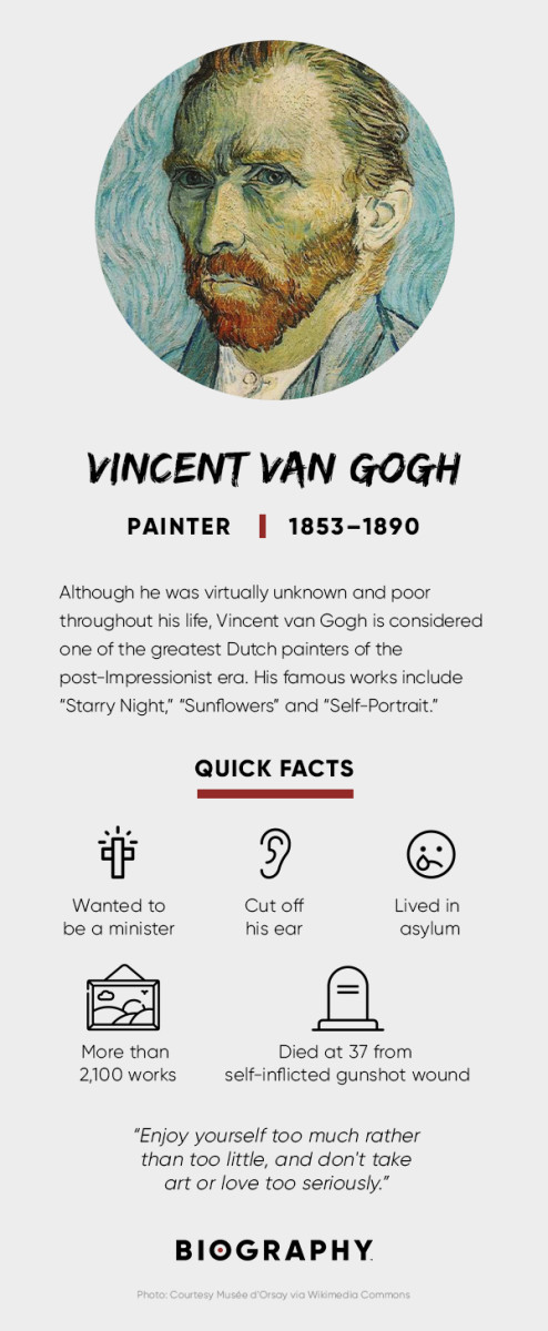 Vincent van Gogh - Paintings, Quotes & Death - Biography