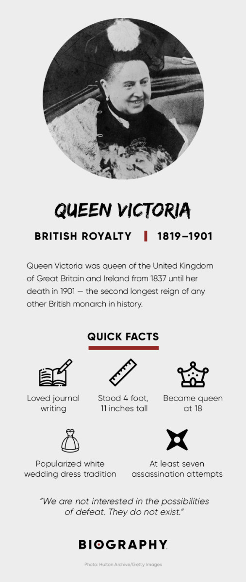 Queen Victoria Fact Card