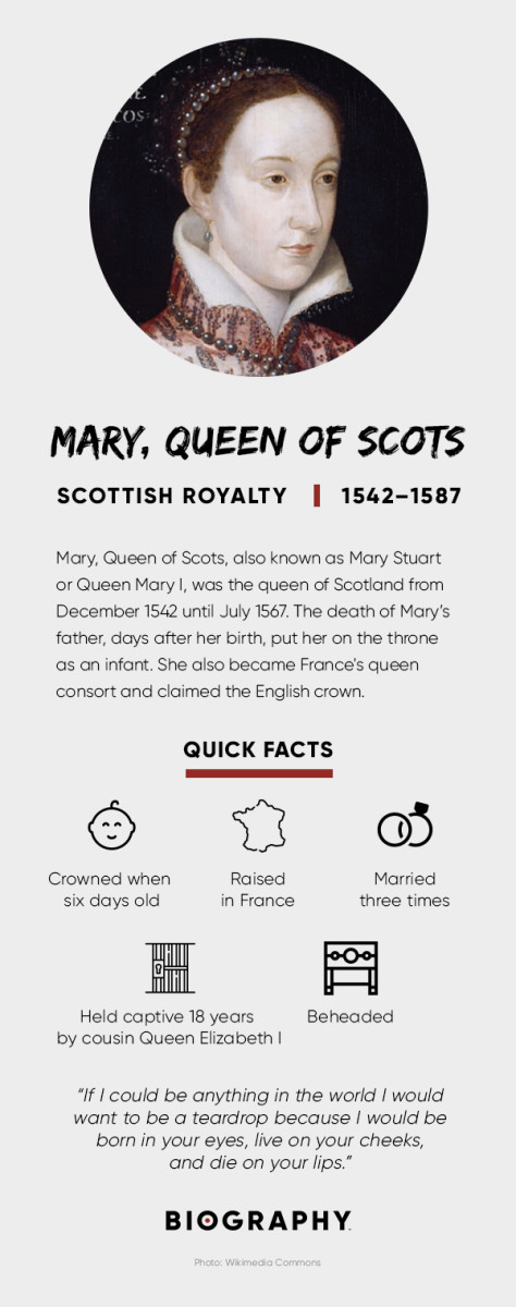 Mary, Queen of Scots Fact Card
