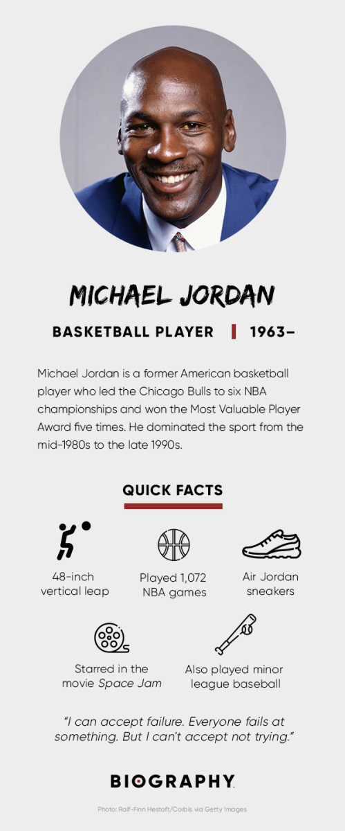 Michael Jordan Fact Card