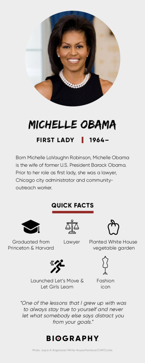 Michelle Obama Fact Card