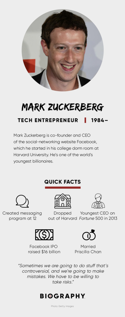 Mark Zuckerberg Fact Card