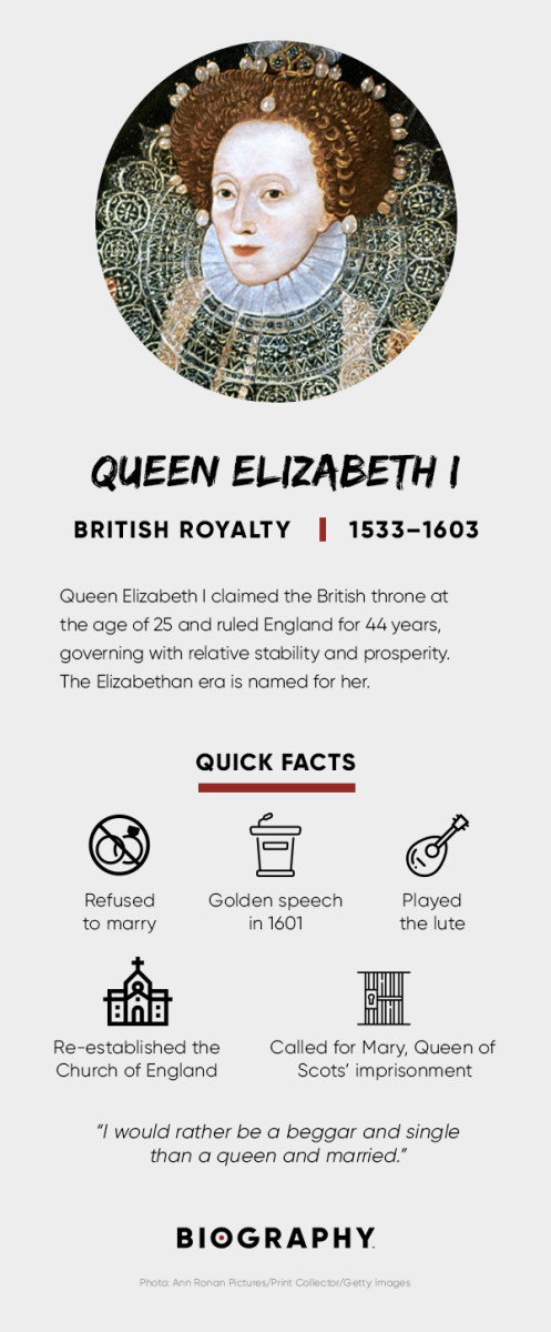 Queen Elizabeth I Fact Card
