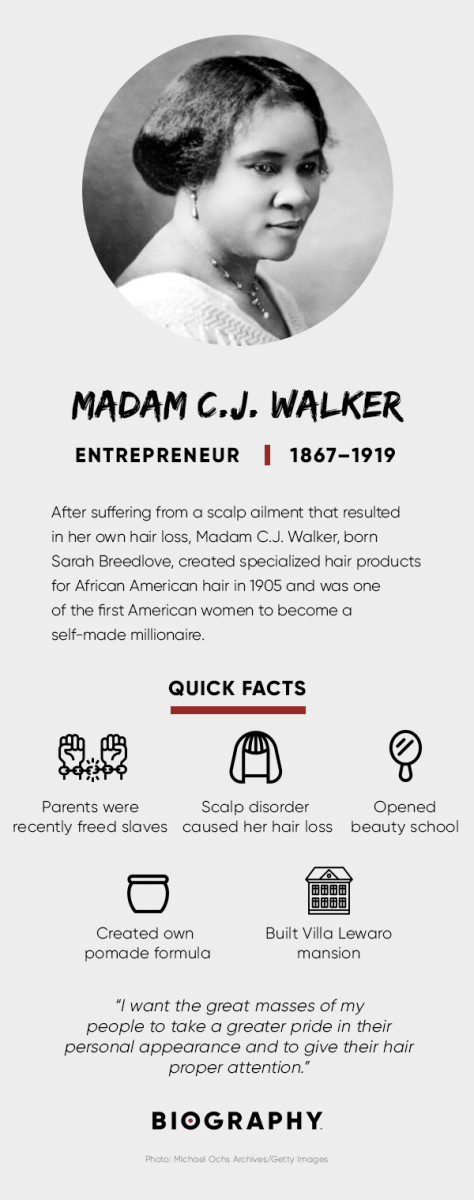 Madam C.J. Walker Fact Card