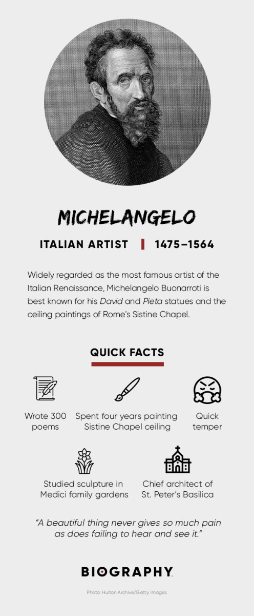 Michelangelo - Sculptures, David & Paintings - Biography