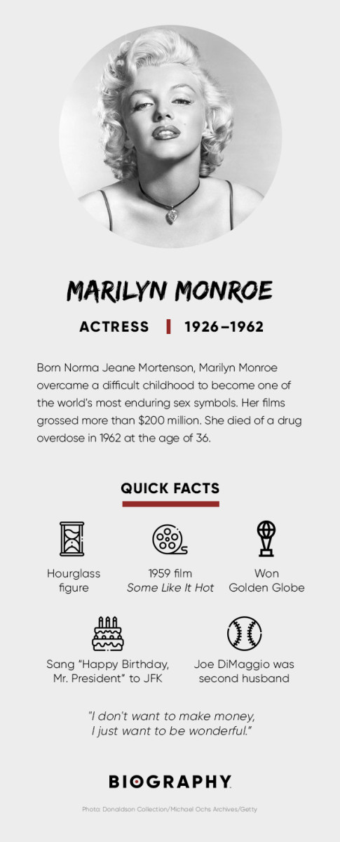 Marilyn Monroe Fact Card
