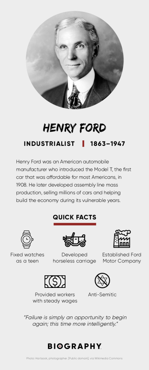 Henry Ford Fact Card