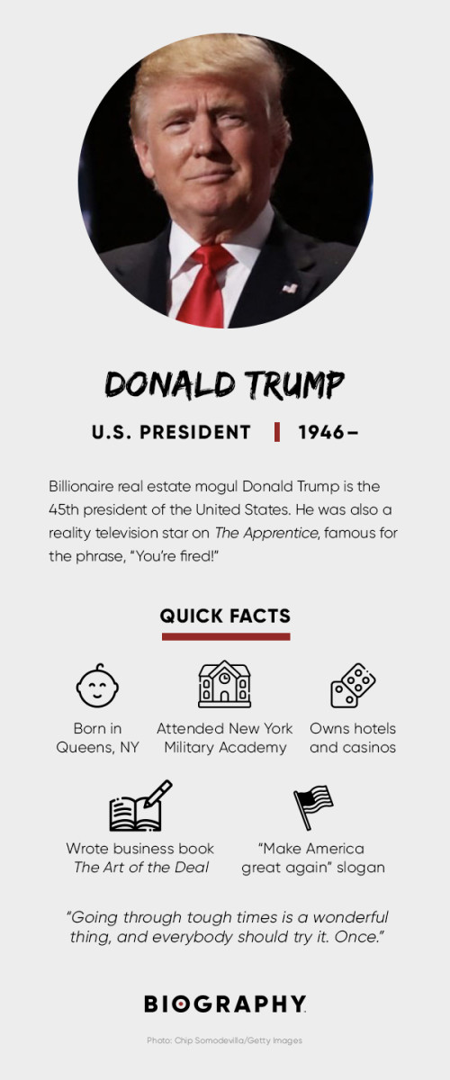 Donald Trump Fact Card