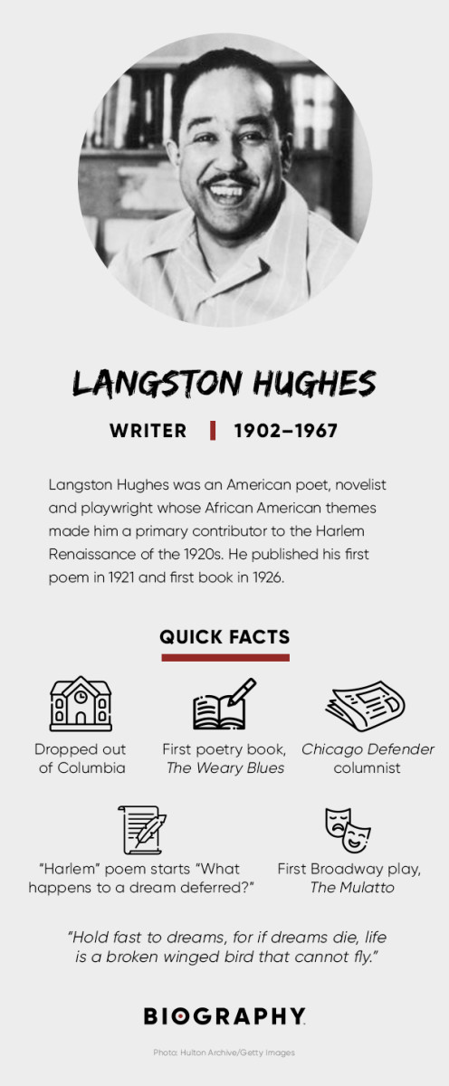 Langston Hughes Fact Card
