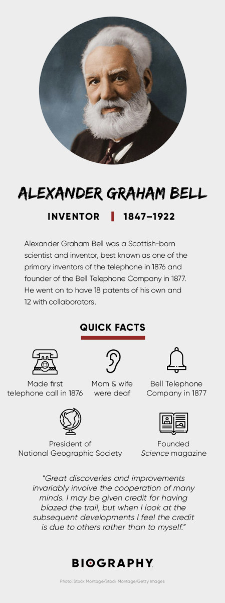 Alexander Graham Bell Fact Card