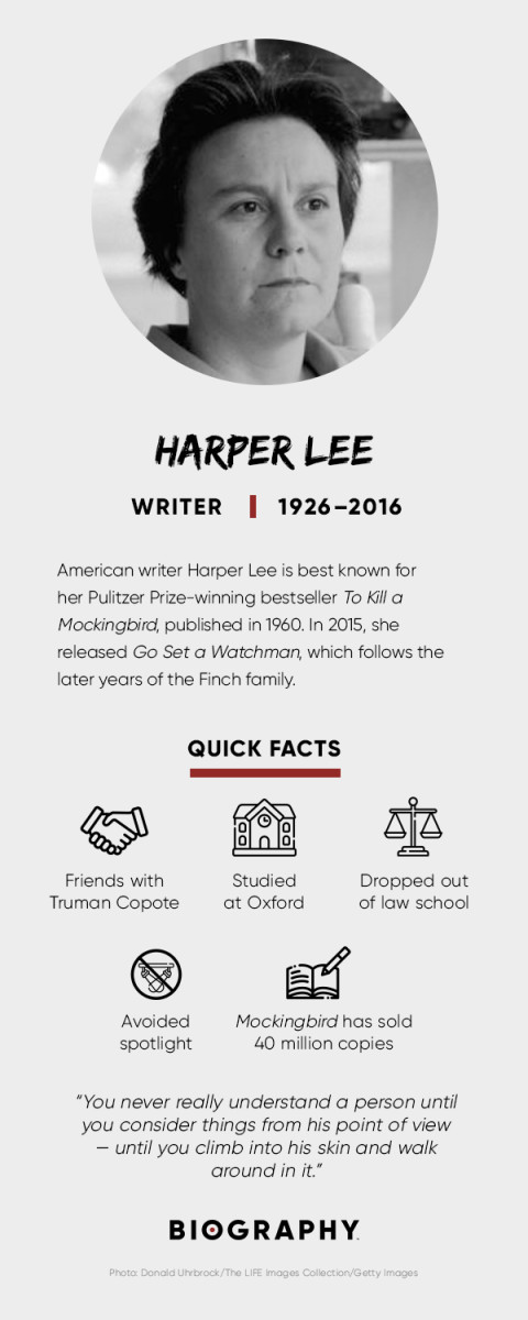 Harper Lee Fact Card