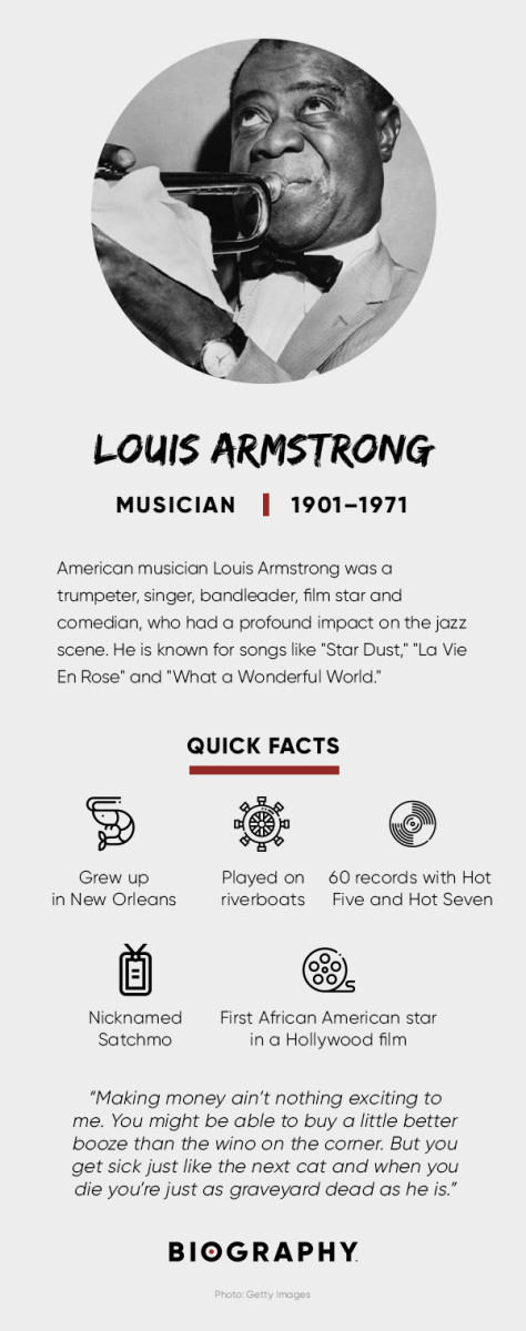 Louis Armstrong Fact Card