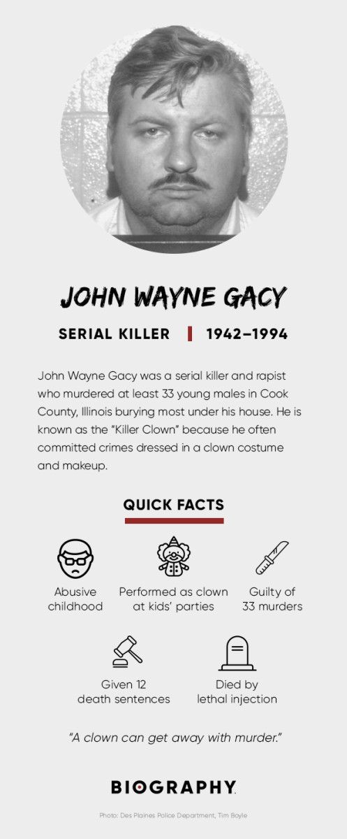 John Wayne Gacy Fact Card