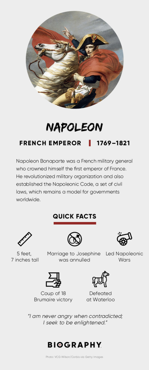 Napoleon Fact Card