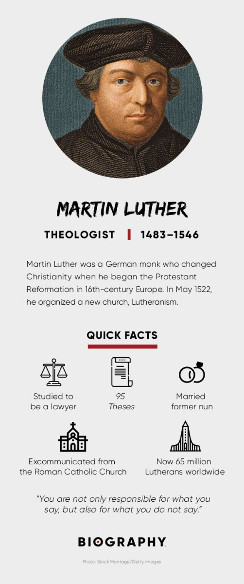 Martin Luther Fact Card