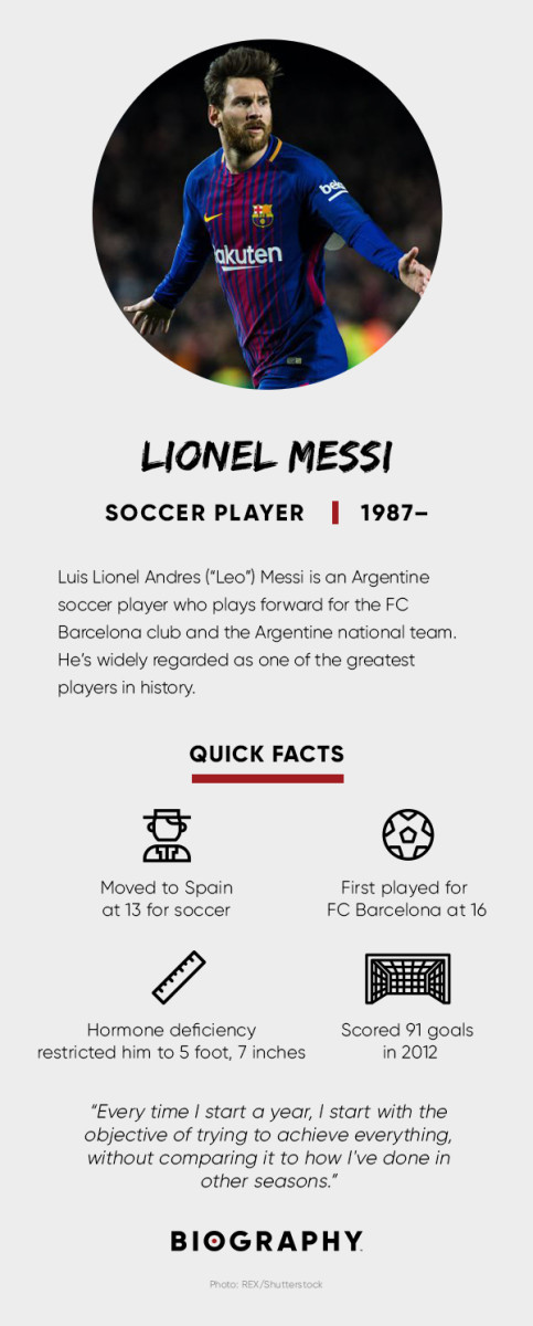 Lionel Messi Fact Card