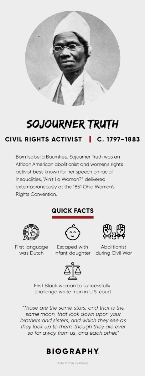 Sojourner Truth fact card